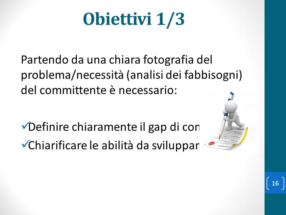 Obiettivi 1/3 Partendo da una chiara fotografia del problema/necessità (analisi dei fabbisogni) del committente è necessario: