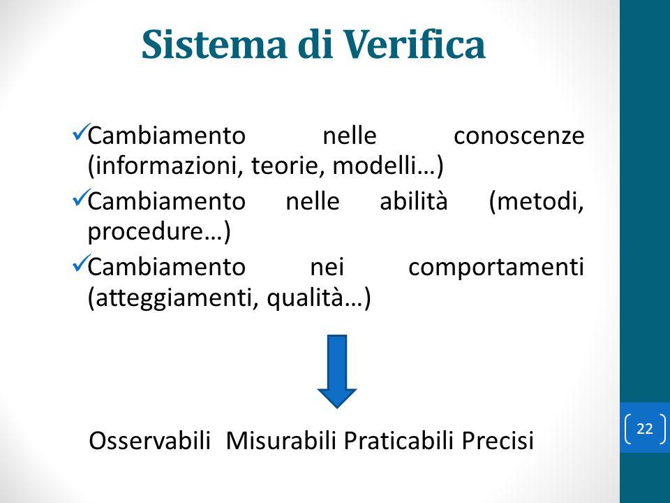 Sistema di Verifica Cambiamento nelle conoscenze (informazioni, teorie, modelli…) Cambiamento nelle abilità (metodi, procedure…)