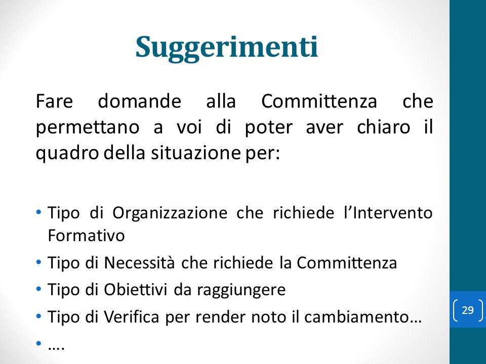 Suggerimenti Fare domande alla Committenza che permettano a voi di poter aver chiaro il quadro della situazione per: