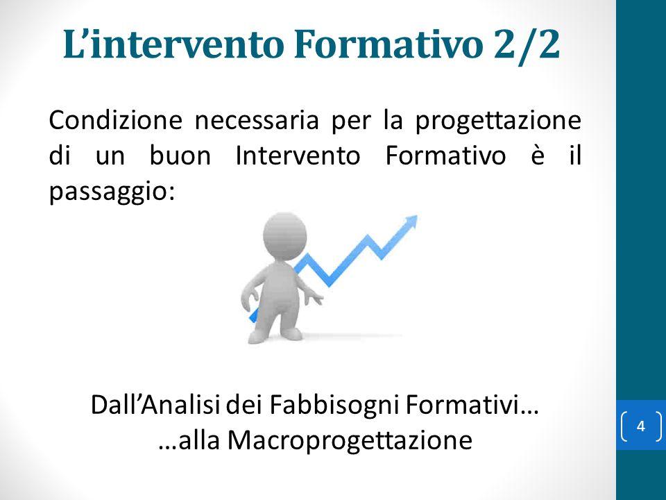 L'intervento Formativo 2/2