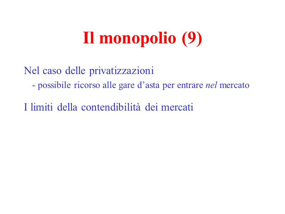 Il monopolio (9) Nel caso delle privatizzazioni