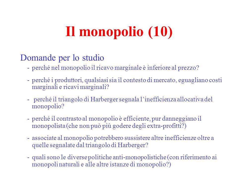 Il monopolio (10) Domande per lo studio