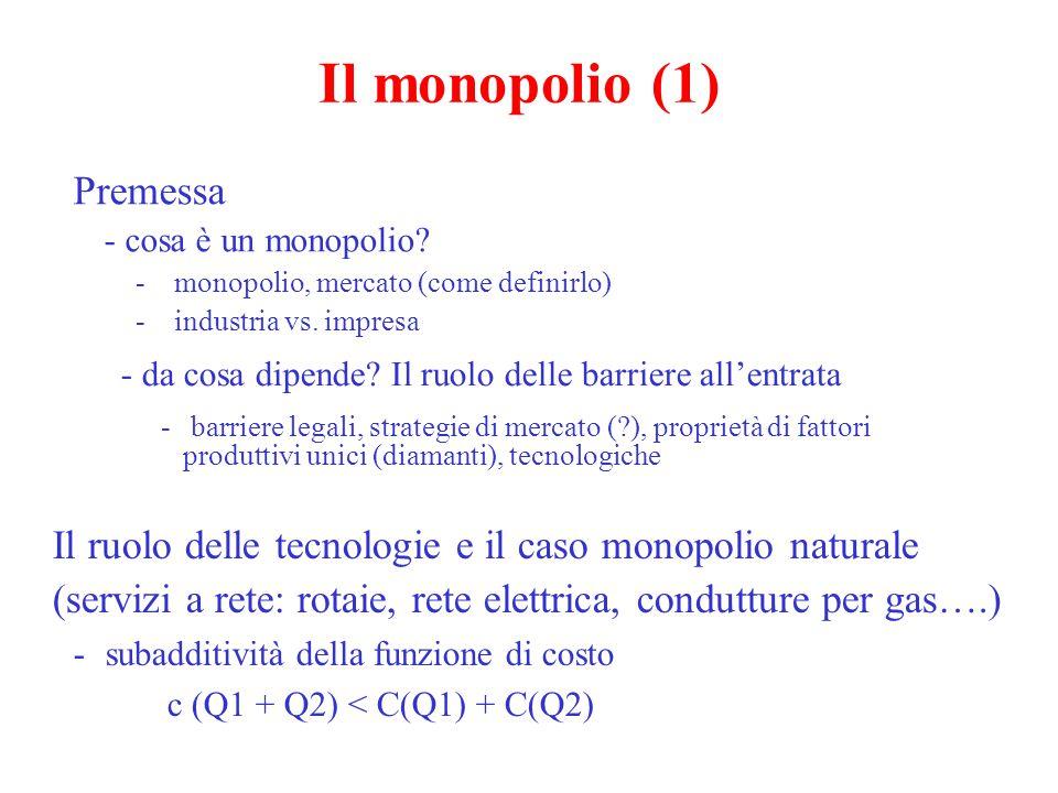 Il monopolio (1) Premessa