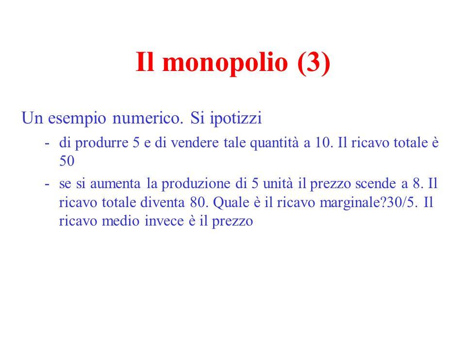 Il monopolio (3) Un esempio numerico. Si ipotizzi