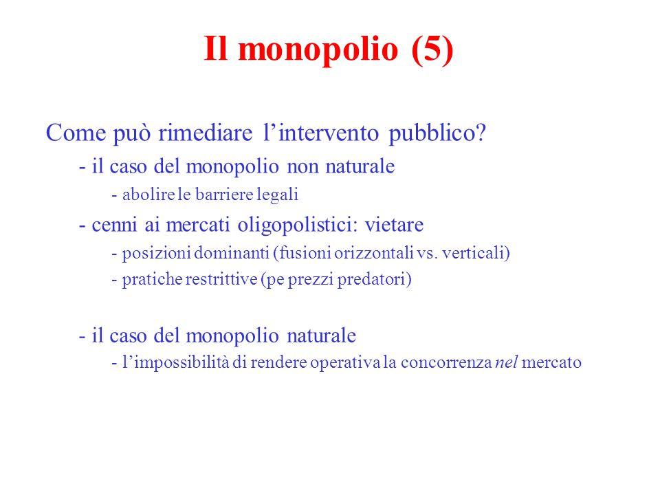 Il monopolio (5) Come può rimediare l'intervento pubblico