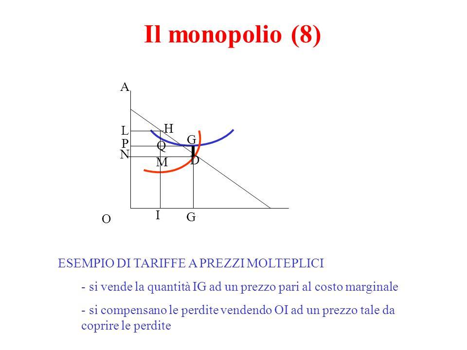 Il monopolio (8) A H L G P Q N D M I G O