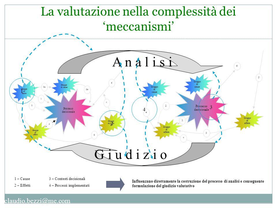 La valutazione nella complessità dei 'meccanismi'