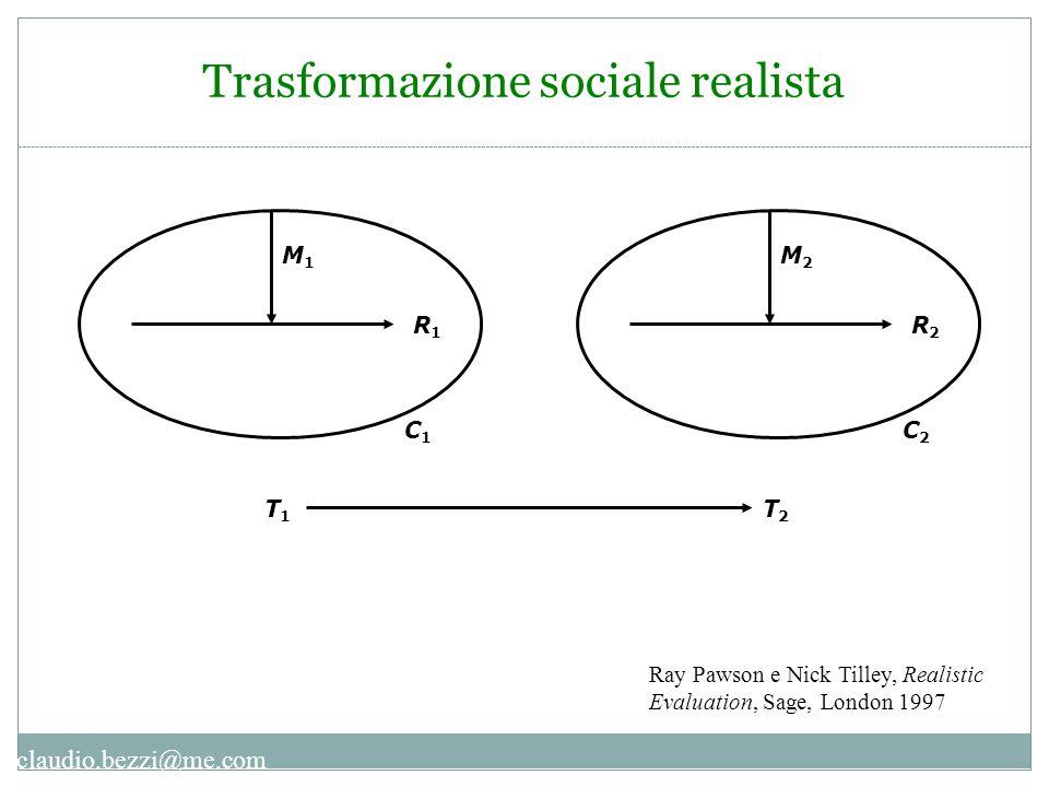 Trasformazione sociale realista