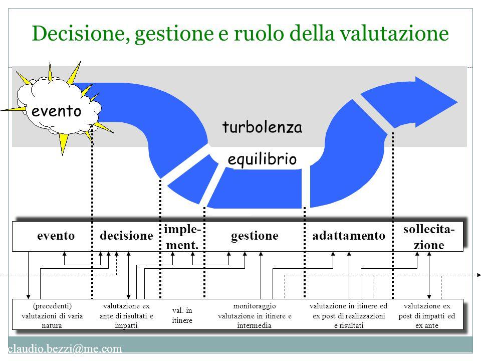 Decisione, gestione e ruolo della valutazione