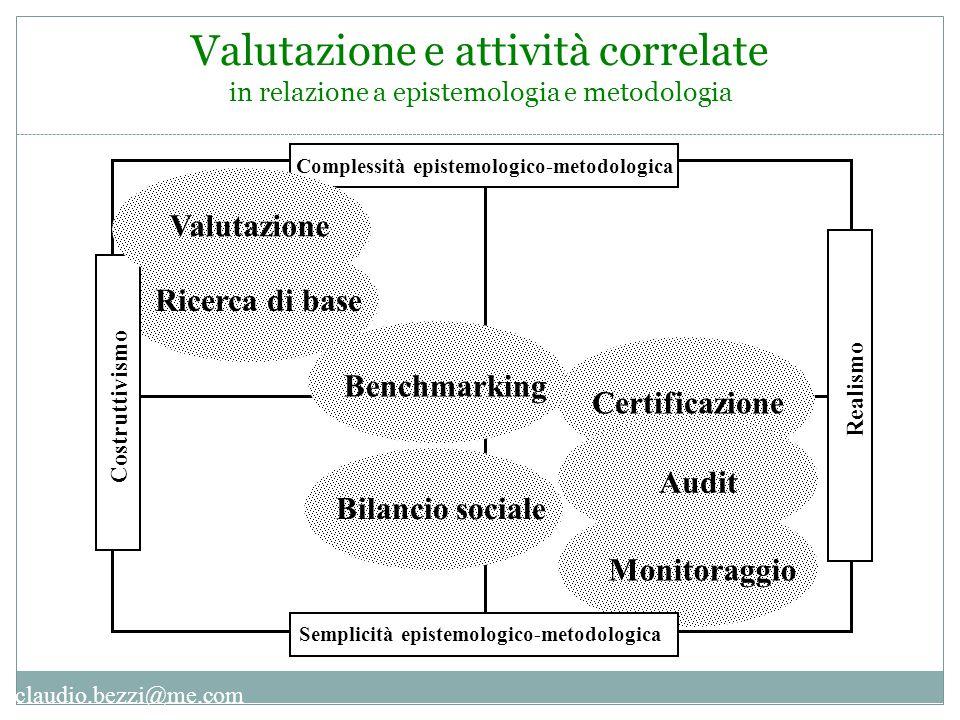 Valutazione e attività correlate in relazione a epistemologia e metodologia
