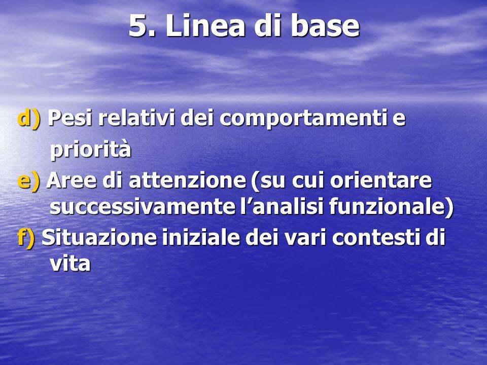 5. Linea di base d) Pesi relativi dei comportamenti e priorità