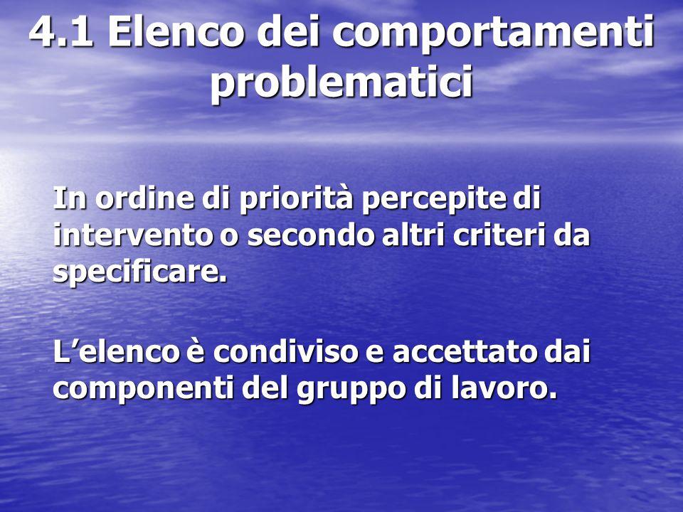 4.1 Elenco dei comportamenti problematici