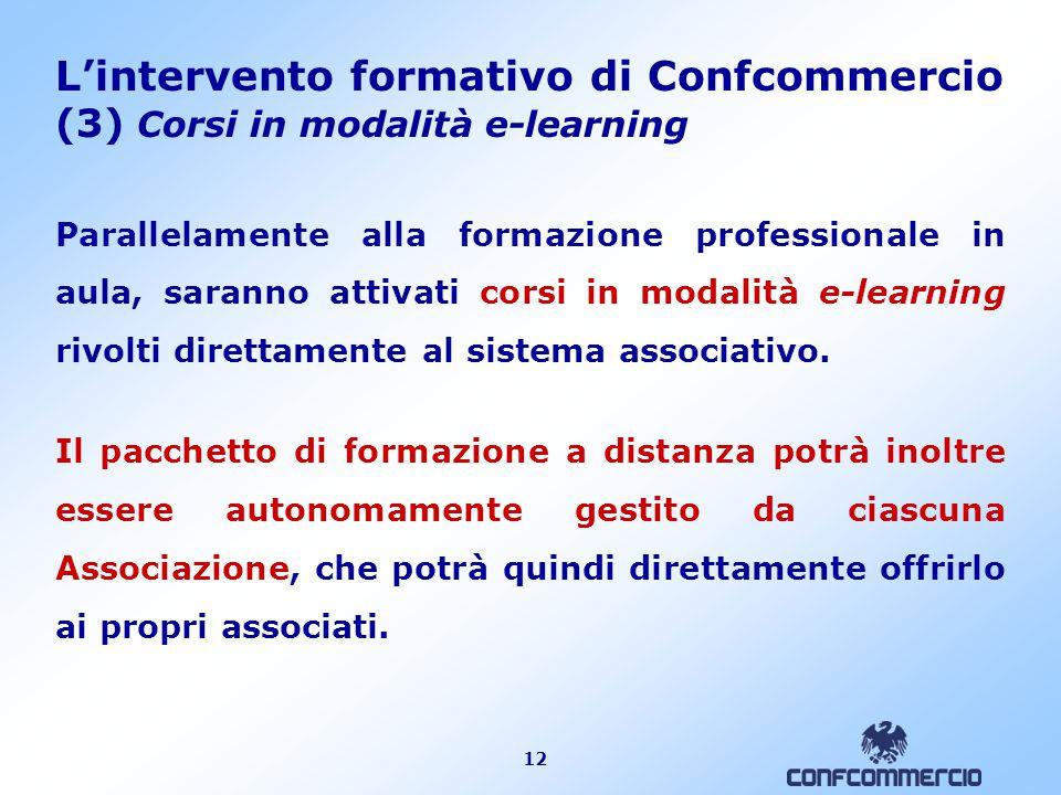 L'intervento formativo di Confcommercio (4) Strumenti di orientamento e supporto