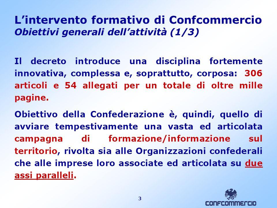 L'intervento formativo di Confcommercio Obiettivi generali dell'attività (2/3)
