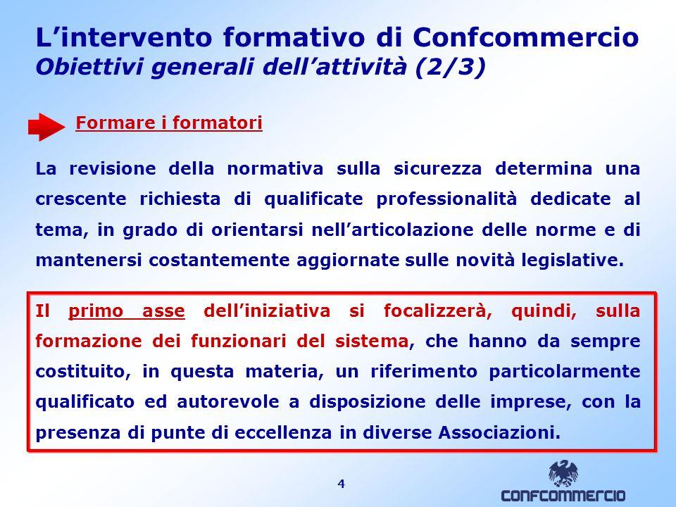 L'intervento formativo di Confcommercio Obiettivi generali dell'attività (3/3)