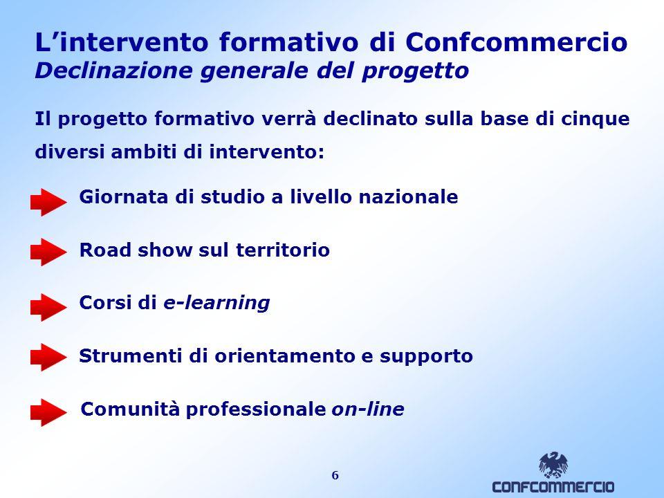 L'intervento formativo di Confcommercio (1) Programma del Convegno del 22 maggio
