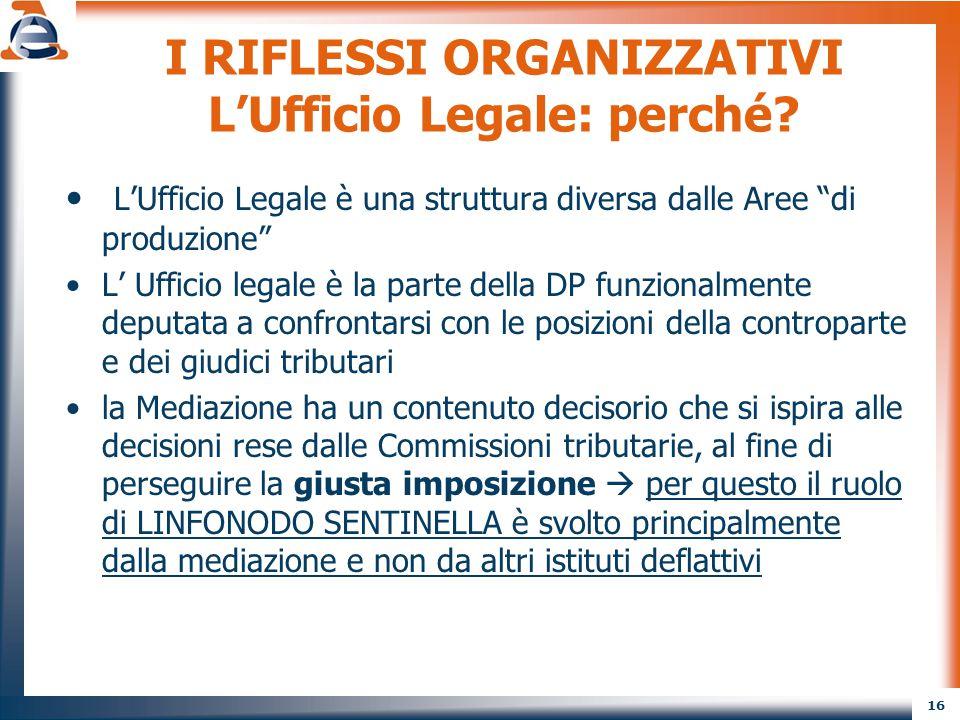 I RIFLESSI ORGANIZZATIVI L'Ufficio Legale: perché