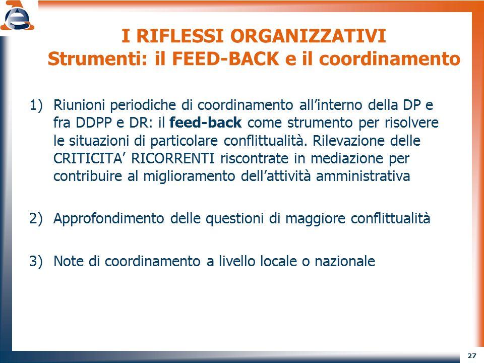I RIFLESSI ORGANIZZATIVI Strumenti: il FEED-BACK e il coordinamento