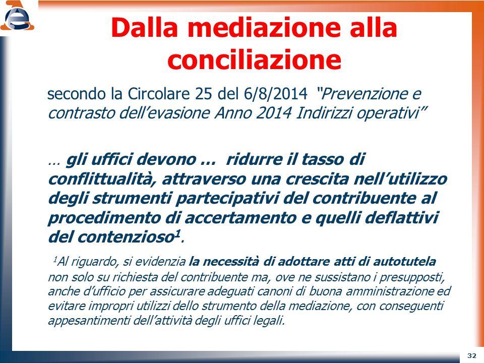 Dalla mediazione alla conciliazione