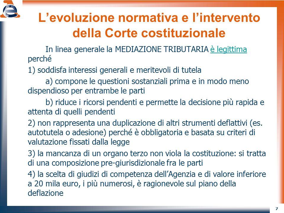 L'evoluzione normativa e l'intervento della Corte costituzionale