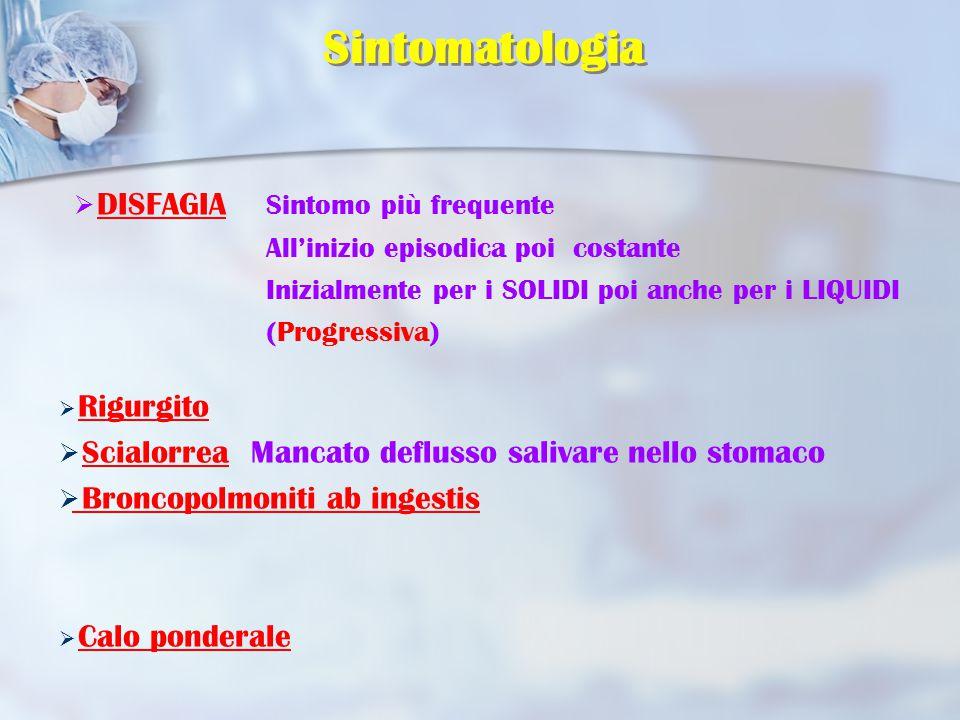 Sintomatologia DISFAGIA Sintomo più frequente