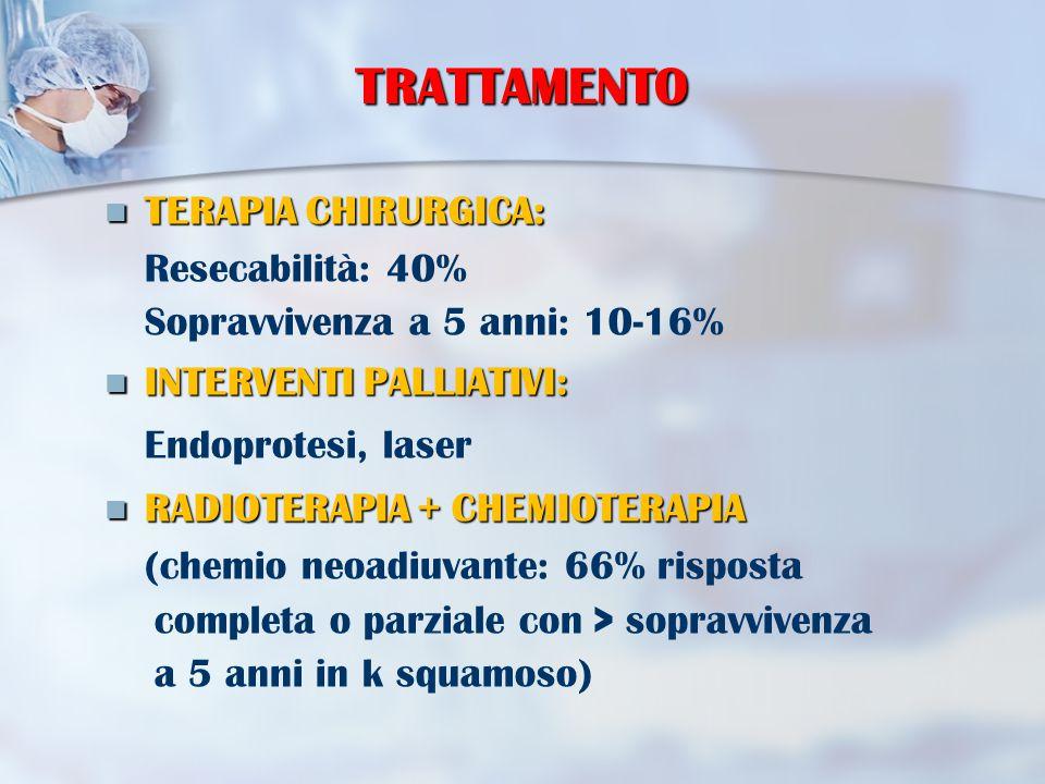 TRATTAMENTO TERAPIA CHIRURGICA: Resecabilità: 40%