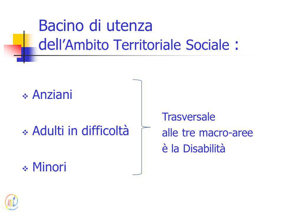 Bacino di utenza dell'Ambito Territoriale Sociale :