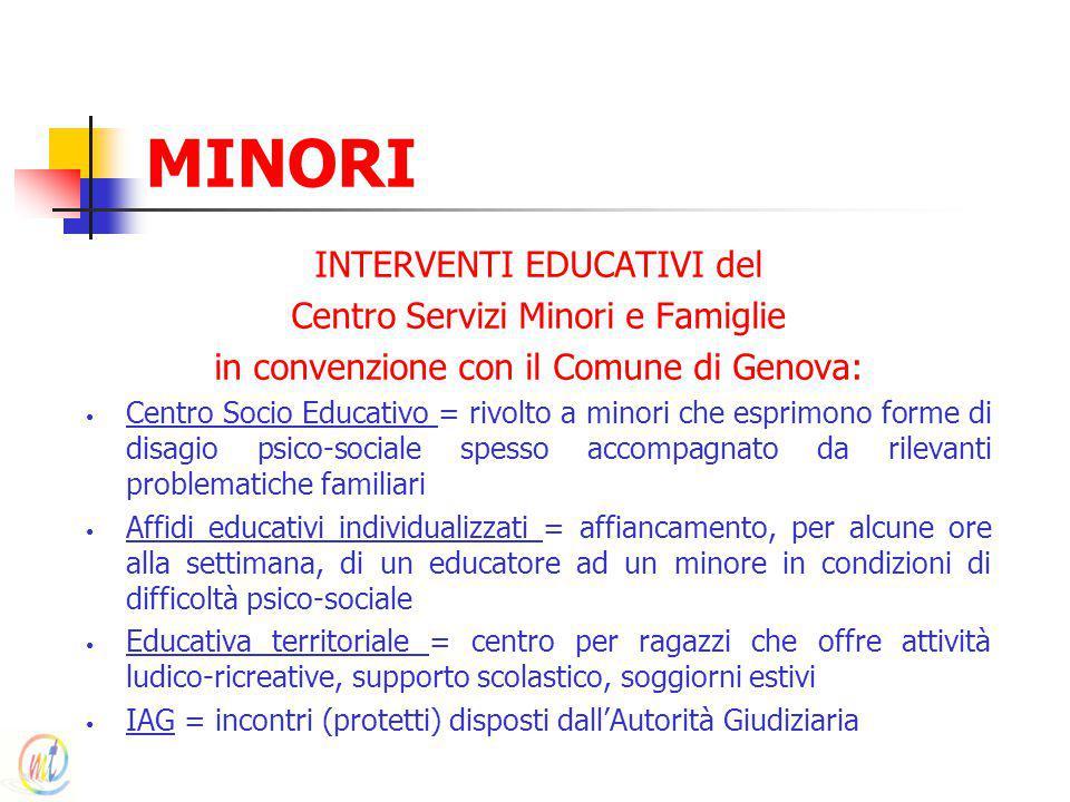 MINORI INTERVENTI EDUCATIVI del Centro Servizi Minori e Famiglie