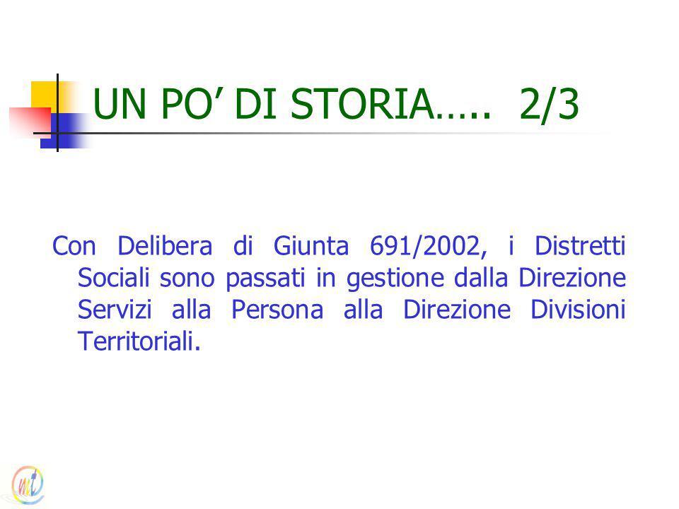 UN PO' DI STORIA….. 2/3