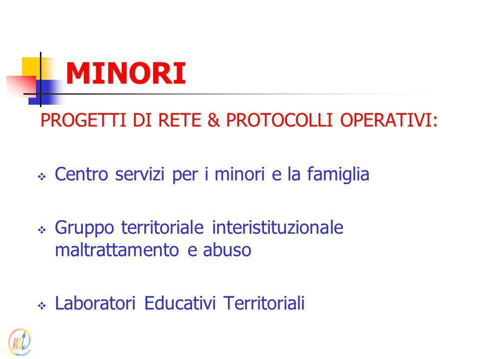 PROGETTI DI RETE & PROTOCOLLI OPERATIVI: