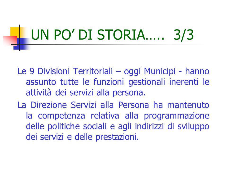 UN PO' DI STORIA….. 3/3