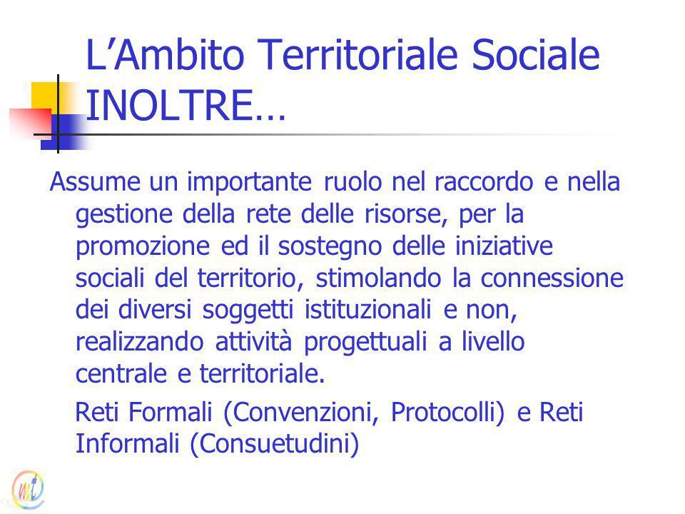 L'Ambito Territoriale Sociale INOLTRE…