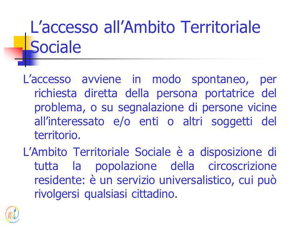 L'accesso all'Ambito Territoriale Sociale