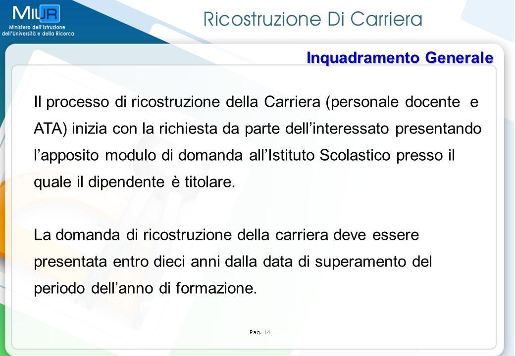 Il processo di ricostruzione della Carriera (personale docente e