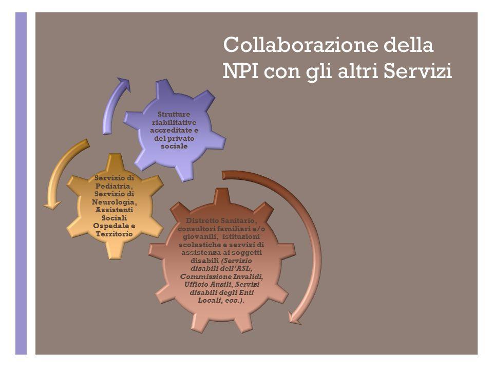 Collaborazione della NPI con gli altri Servizi