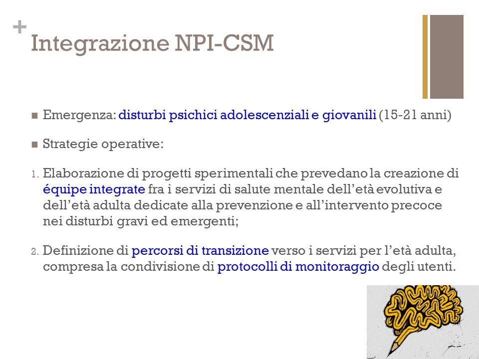 Integrazione NPI-CSM Emergenza: disturbi psichici adolescenziali e giovanili (15-21 anni) Strategie operative: