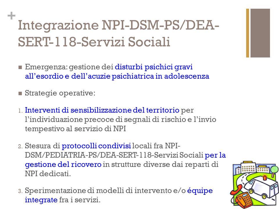 Integrazione NPI-DSM-PS/DEA-SERT-118-Servizi Sociali