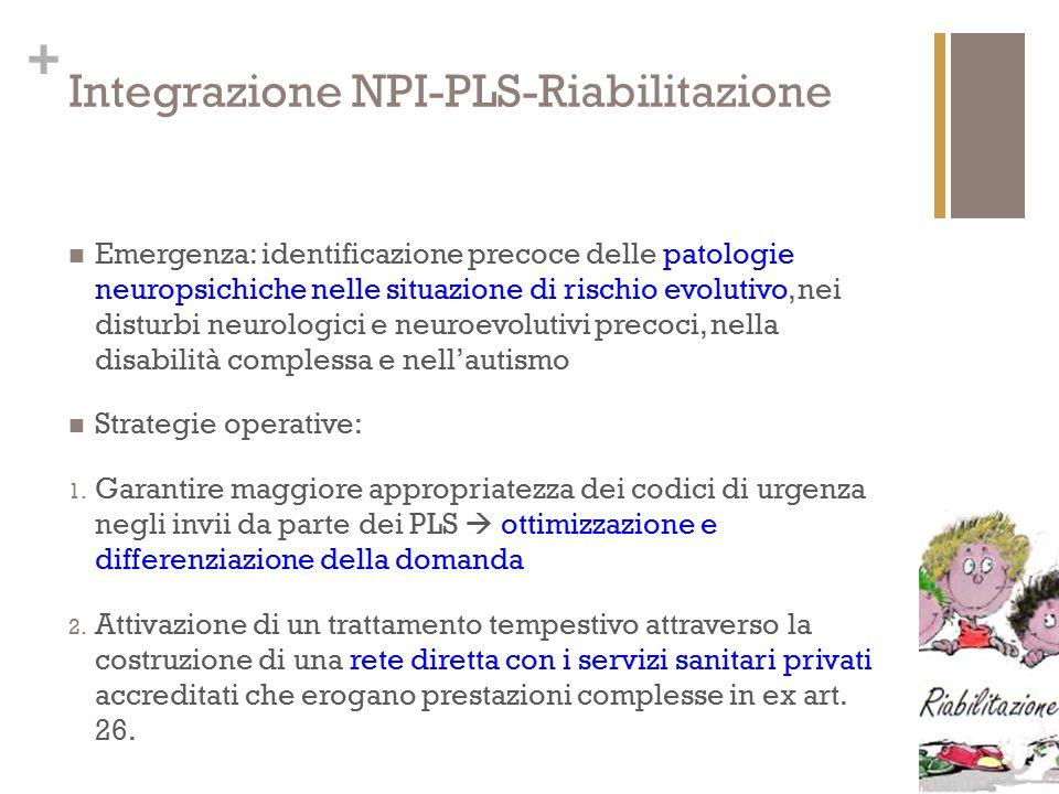Integrazione NPI-PLS-Riabilitazione