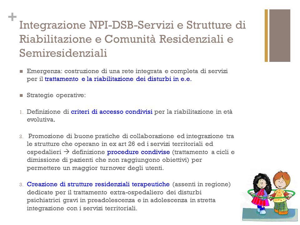 Integrazione NPI-DSB-Servizi e Strutture di Riabilitazione e Comunità Residenziali e Semiresidenziali