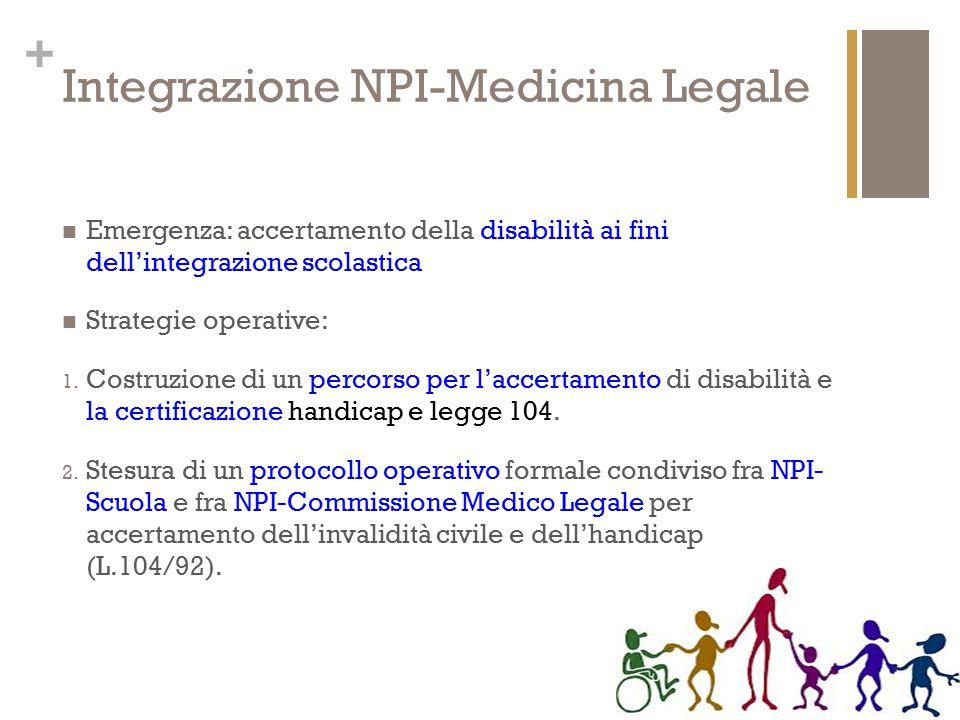 Integrazione NPI-Medicina Legale