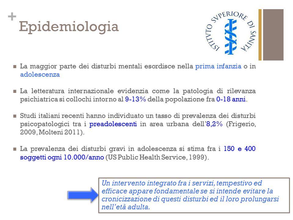 Epidemiologia La maggior parte dei disturbi mentali esordisce nella prima infanzia o in adolescenza.