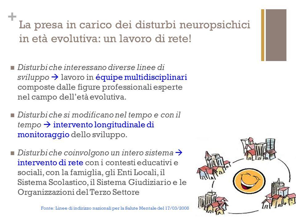 La presa in carico dei disturbi neuropsichici in età evolutiva: un lavoro di rete!