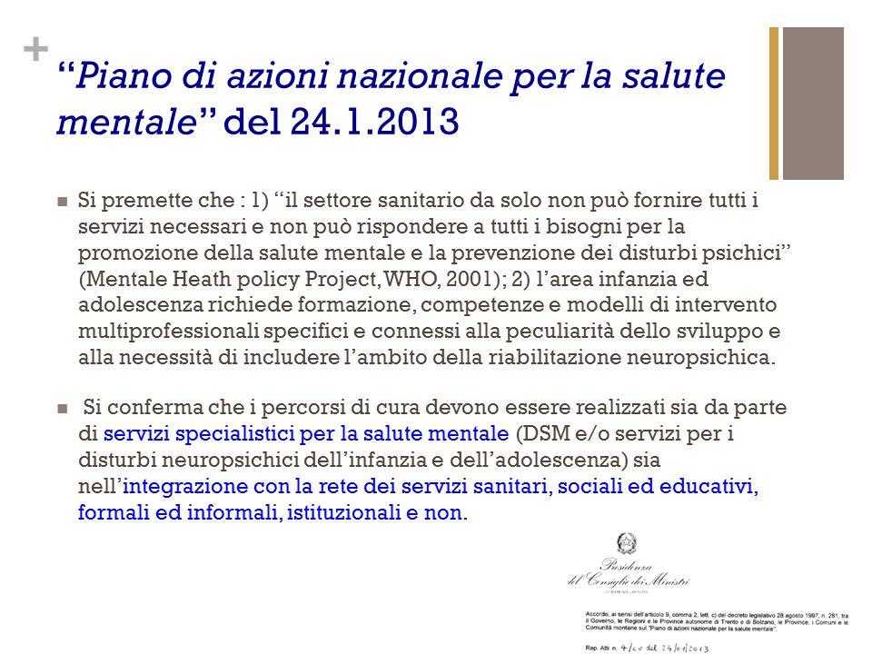 Piano di azioni nazionale per la salute mentale del 24.1.2013