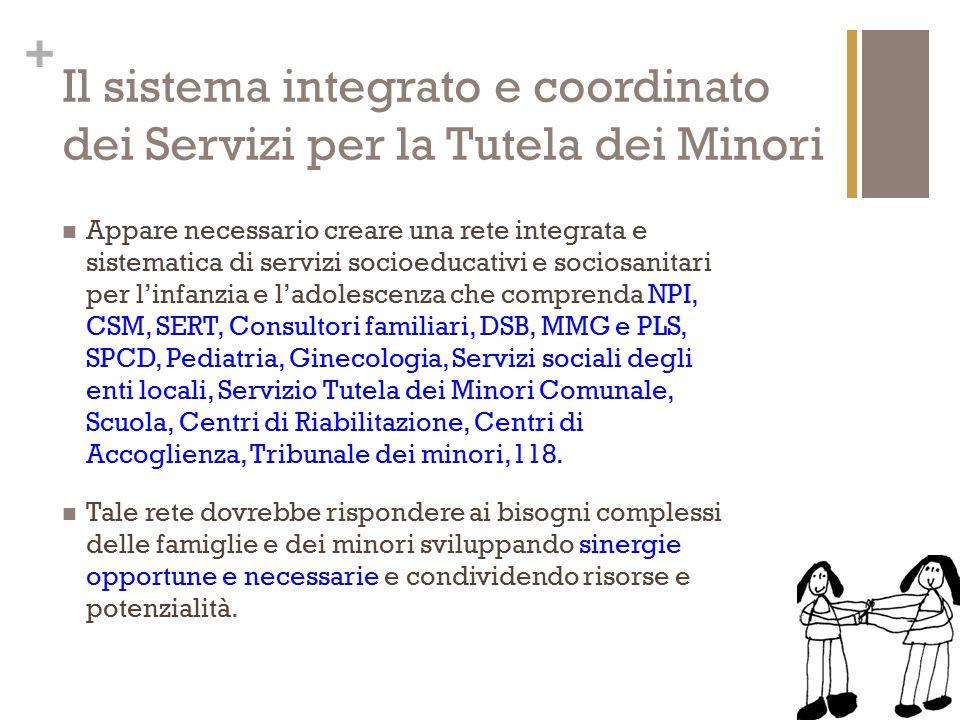 Il sistema integrato e coordinato dei Servizi per la Tutela dei Minori