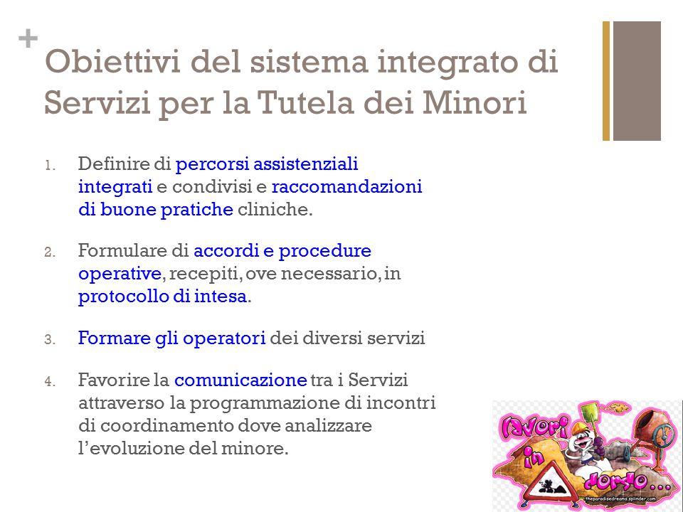 Obiettivi del sistema integrato di Servizi per la Tutela dei Minori