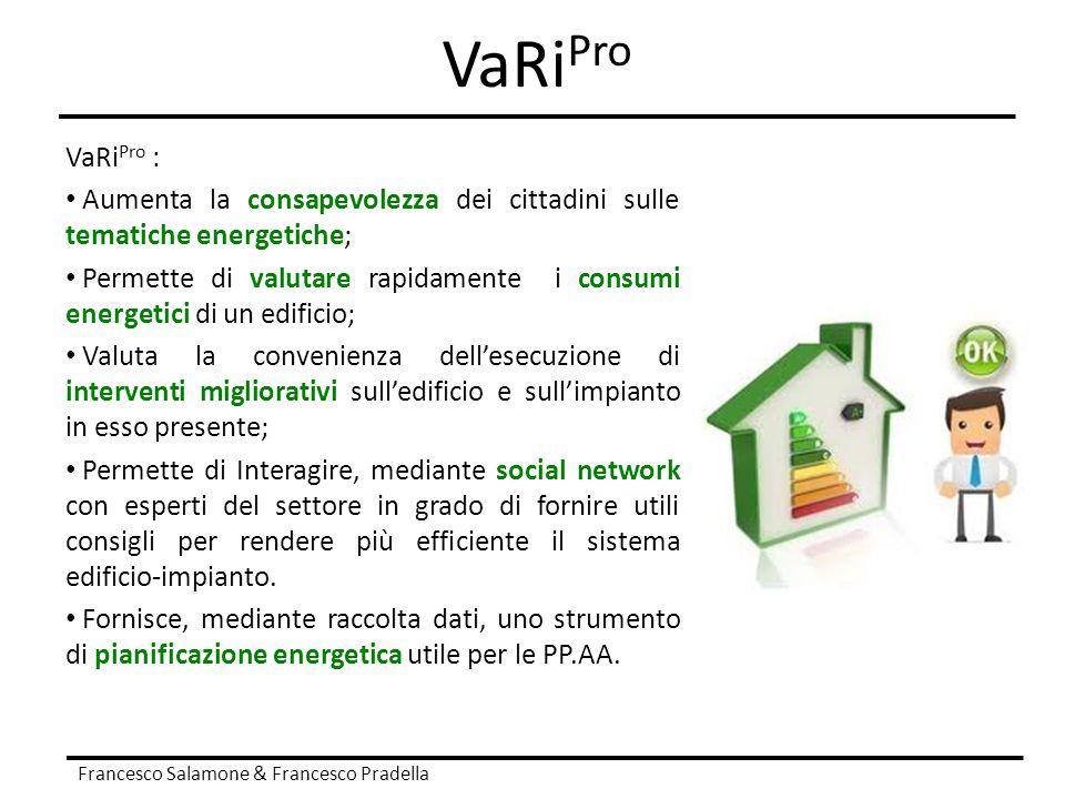 VaRiPro VaRiPro : Aumenta la consapevolezza dei cittadini sulle tematiche energetiche;