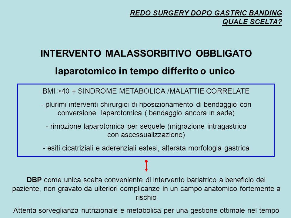 INTERVENTO MALASSORBITIVO OBBLIGATO