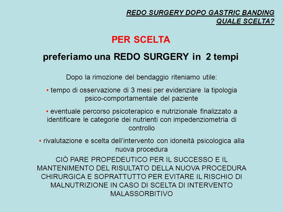 preferiamo una REDO SURGERY in 2 tempi