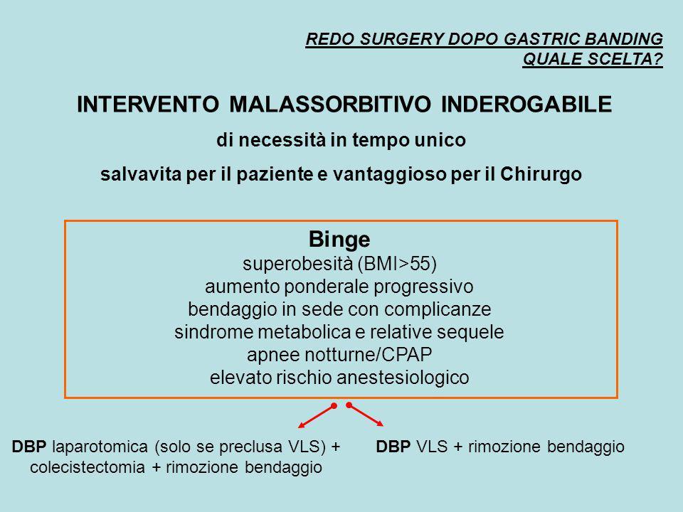 INTERVENTO MALASSORBITIVO INDEROGABILE Binge