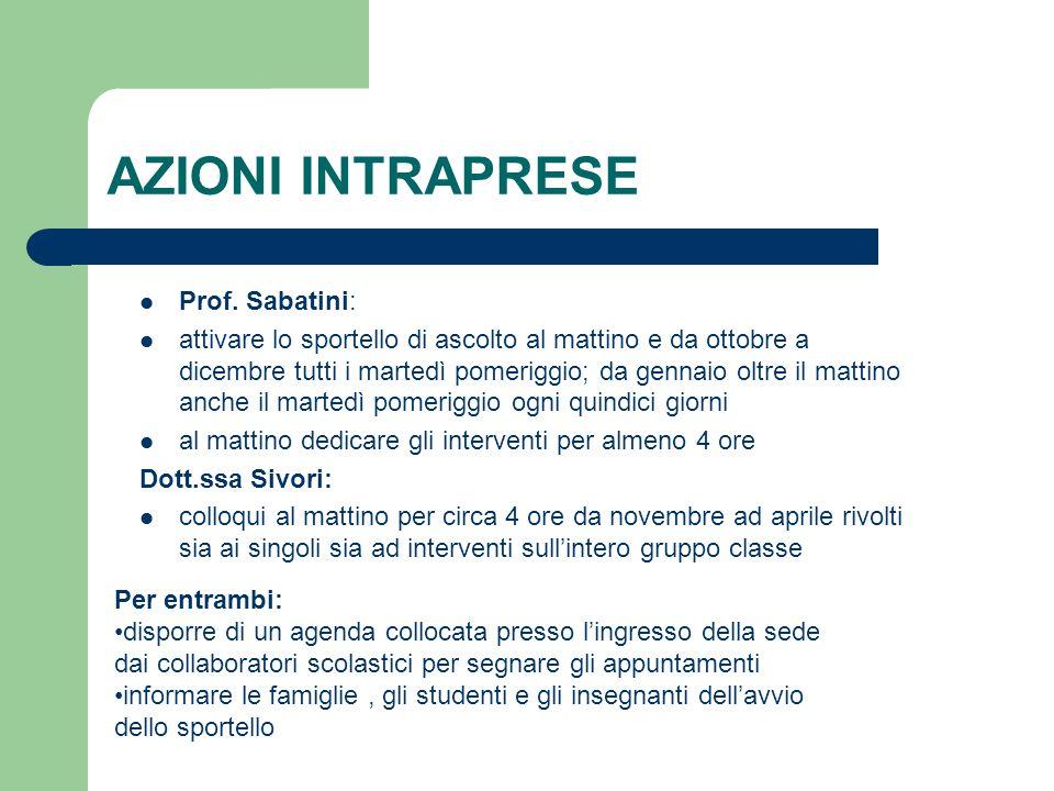 AZIONI INTRAPRESE Prof. Sabatini: